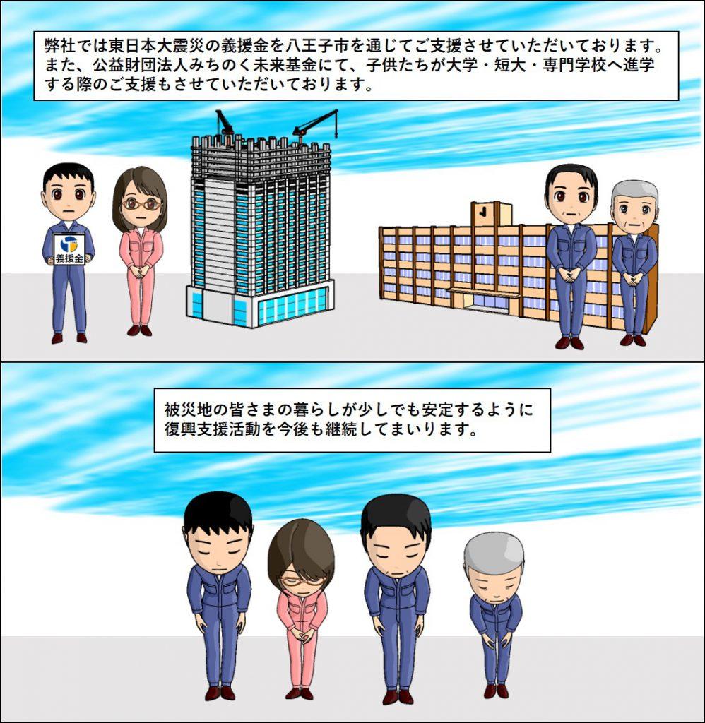 東日本大震災 復興支援活動